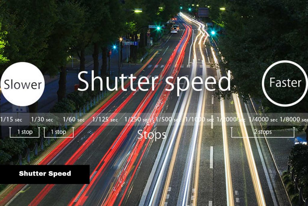 Shutter Speed